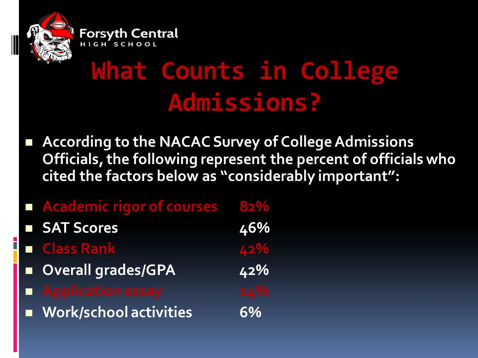 What Counts in College Admissions.