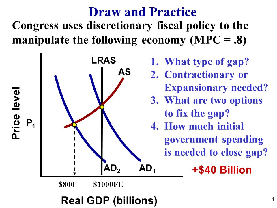 Problems With Fiscal Policy 5