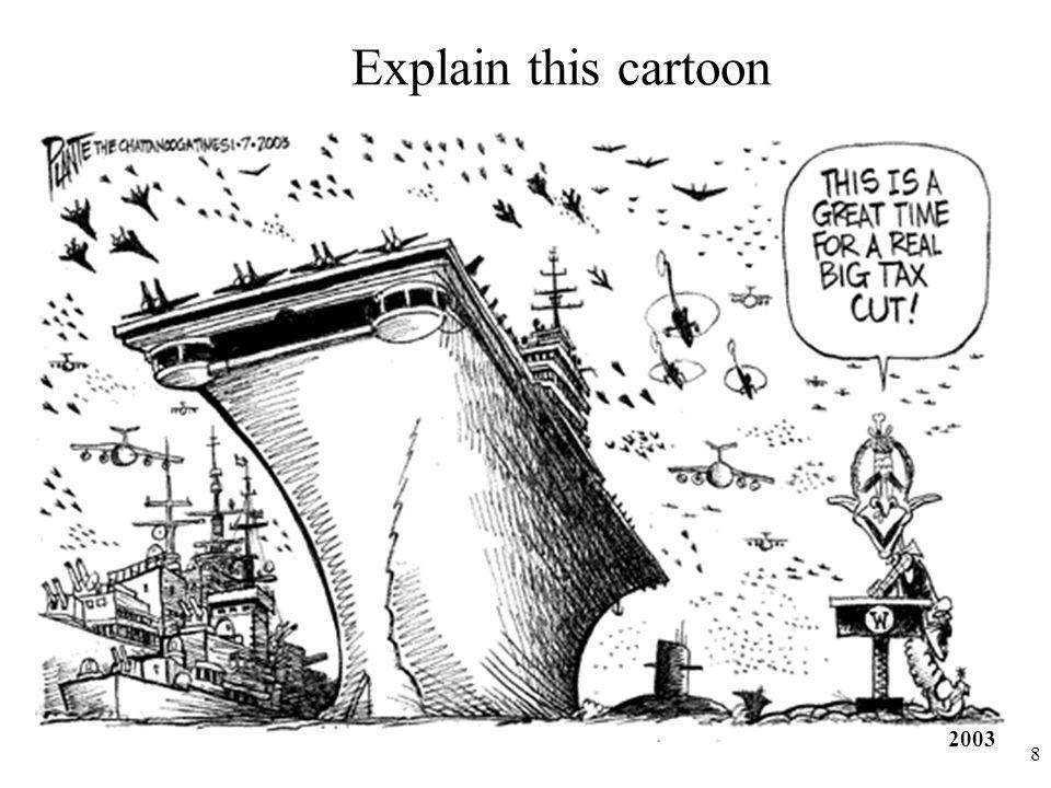 Explain this cartoon 2003 8