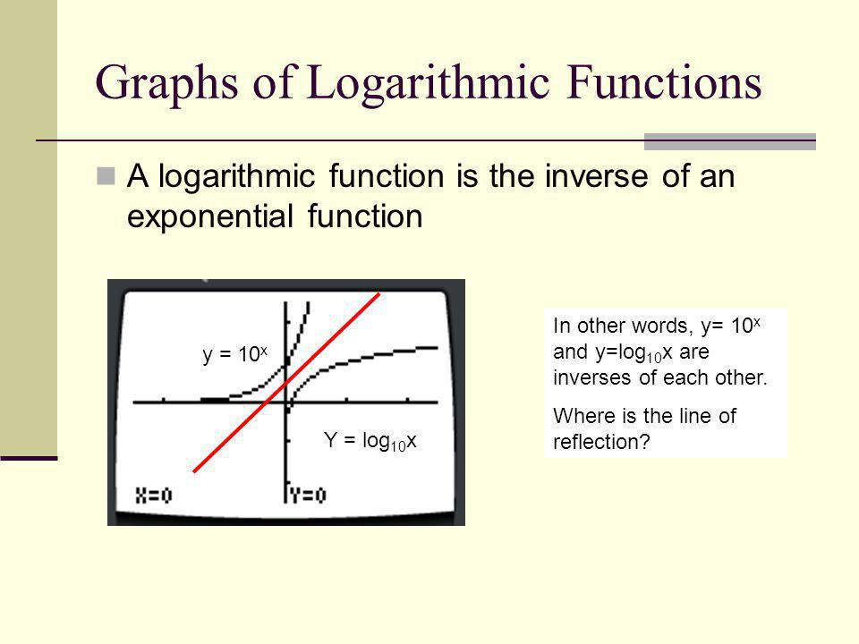 Graphs of Logarithmic Functions A logarithmic function is the inverse of an exponential function In other words, y= 10 x and y=log 10 x are inverses o