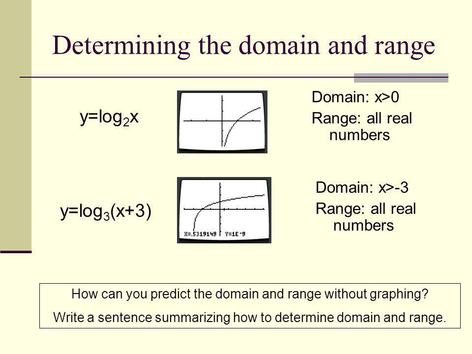 Determining the domain and range Domain: x>0 Range: all real numbers y=log 2 x y=log 3 (x+3) Domain: x>-3 Range: all real numbers How can you predict