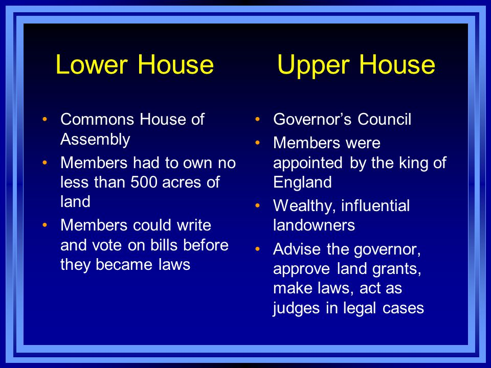 Lower House Upper House Commons House of Assembly Members had to own no less than 500 acres of land Members could write and vote on bills before they