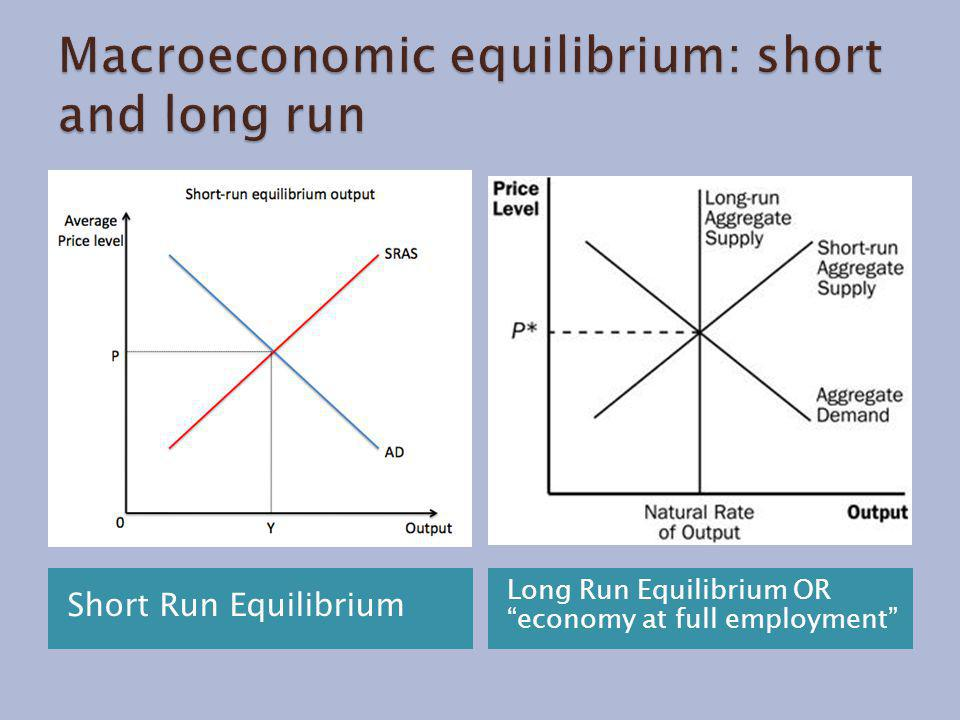  Macroeconomic equilibrium occurs when real output demanded is equal to real output supplied