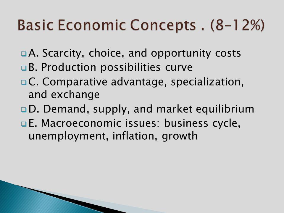 Short Run Equilibrium Long Run Equilibrium OR economy at full employment