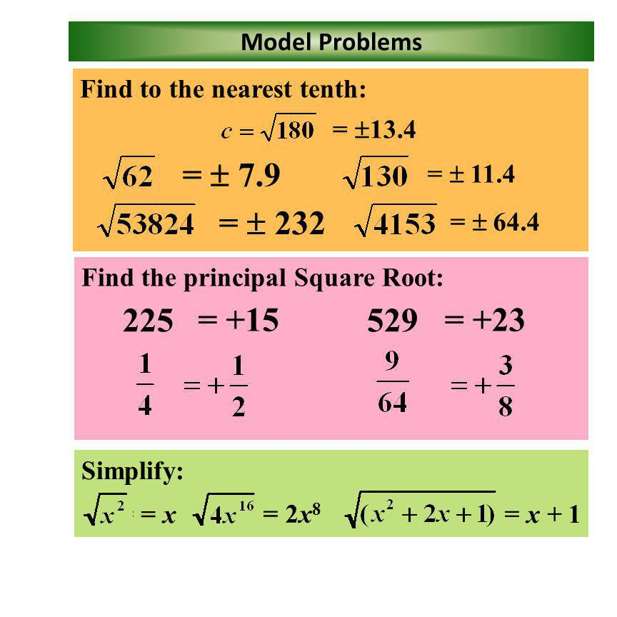 Square Root The square root of any real number is a number, rational or irrational, that when multiplied by itself will result in a product that is th