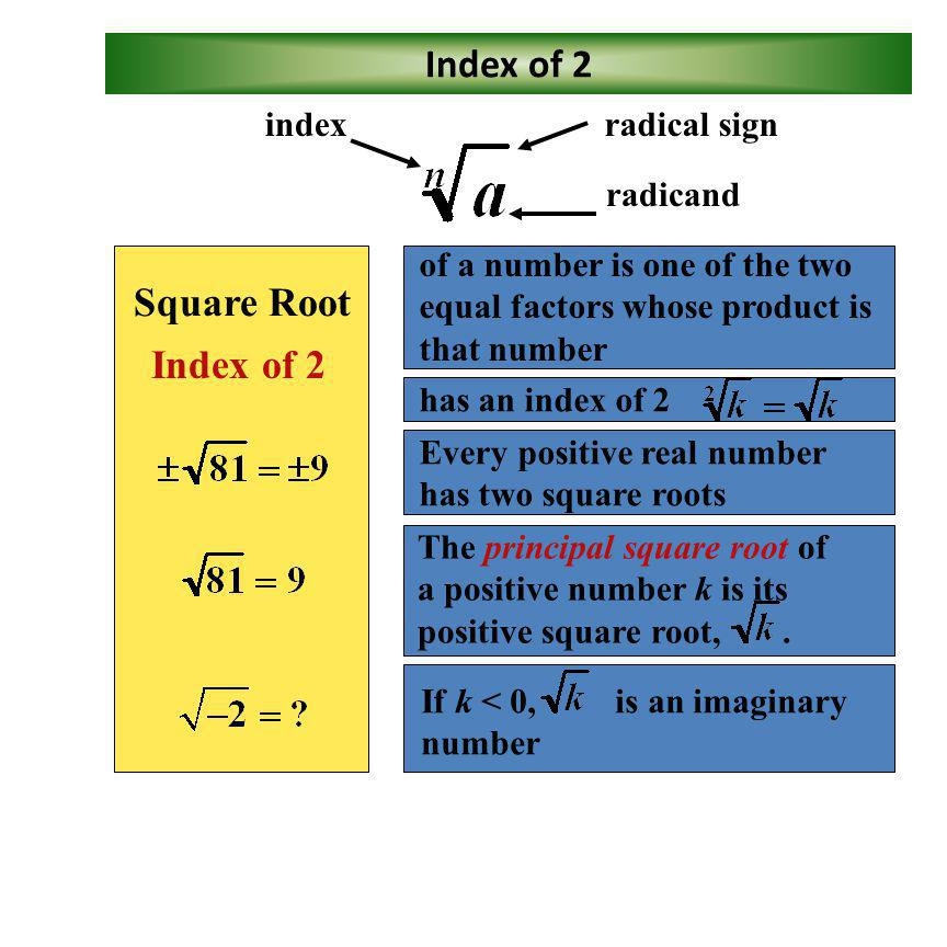 Model Problems Find to the nearest tenth: =  7.9 =  232 Find the principal Square Root: 225529 = +15= +23 =  13.4 =  11.4 =  64.4 Simplify: = |x|