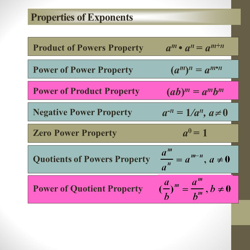 How do we handle fractional exponents? Do Now: Simplify/Rationalize: