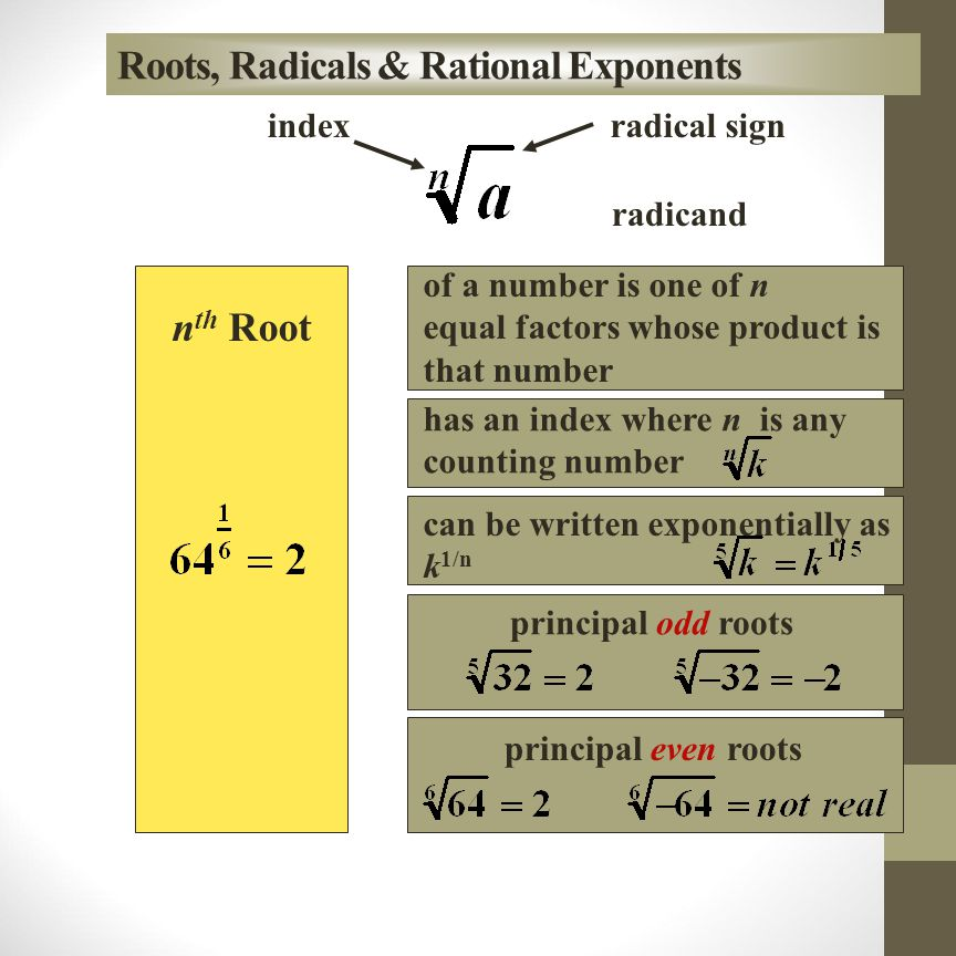 Cube Root Roots, Radicals & Rational Exponents radical sign radicand index of a number is one of the three equal factors whose product is that number has an index of 3 principal cube roots can be written exponentially as k 1/3