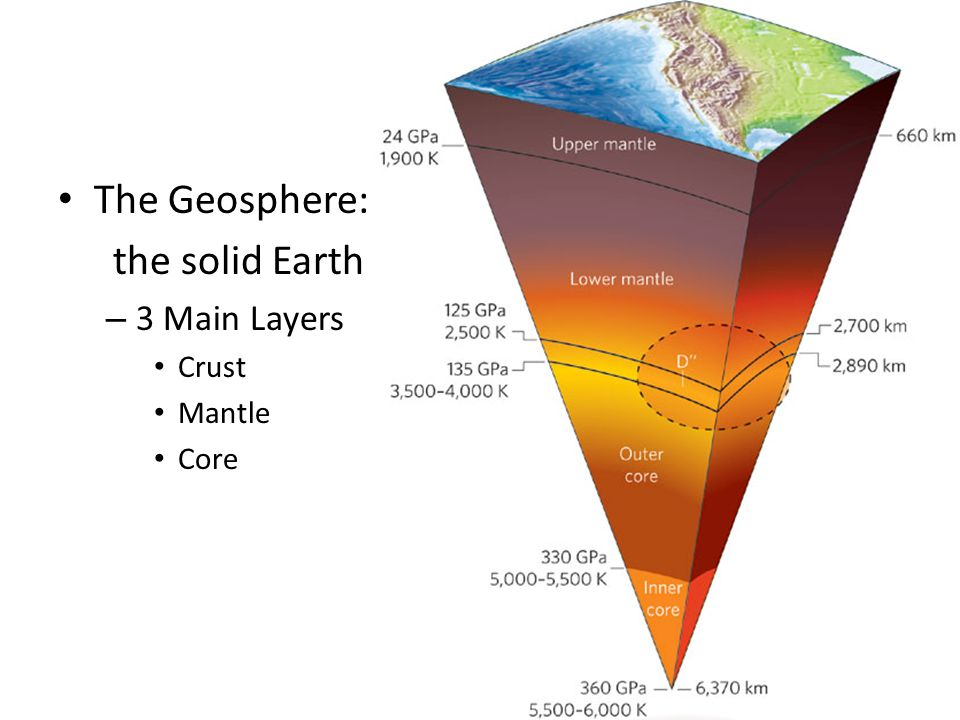 The Crust Outermost layer of the Earth Continental and oceanic crust Major features: land masses (continents), oceans, rivers, lakes, mountains, canyons, & glaciers * Composed Primarily of oxygen and silicon (Silicates)