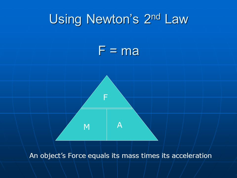 Using Newton's 2 nd Law F = ma F M A An object's Force equals its mass times its acceleration
