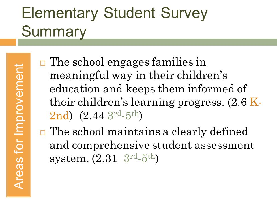 Elementary Student Survey Summary Areas for Improvement  The school engages families in meaningful way in their children's education and keeps them informed of their children's learning progress.