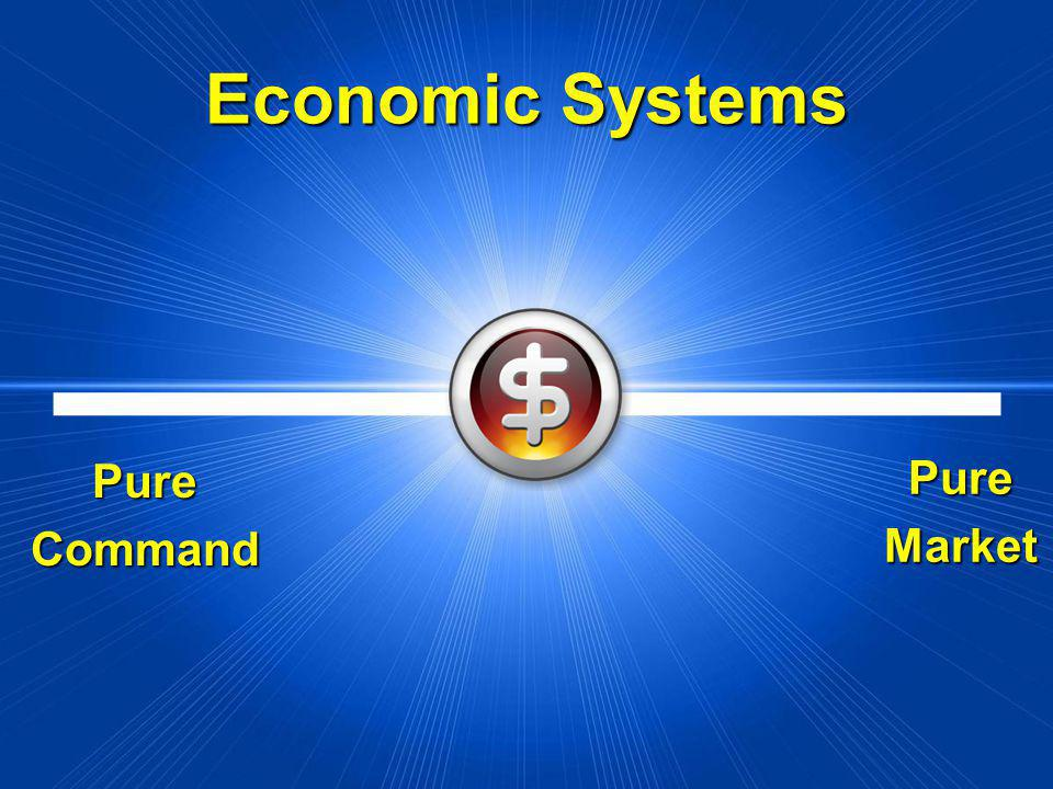 Economic Systems PureMarket PureCommand