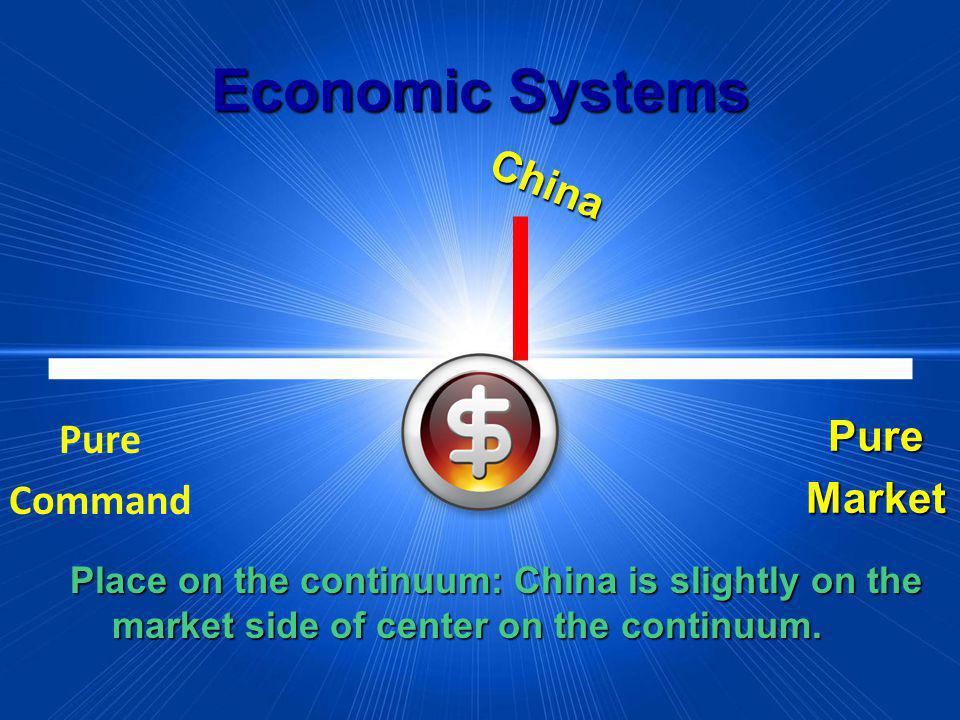 Economic Systems PureMarket Pure Command Place on the continuum: China is slightly on the market side of center on the continuum. China
