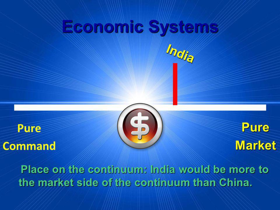 Economic Systems PureMarket Pure Command Place on the continuum: India would be more to the market side of the continuum than China. India