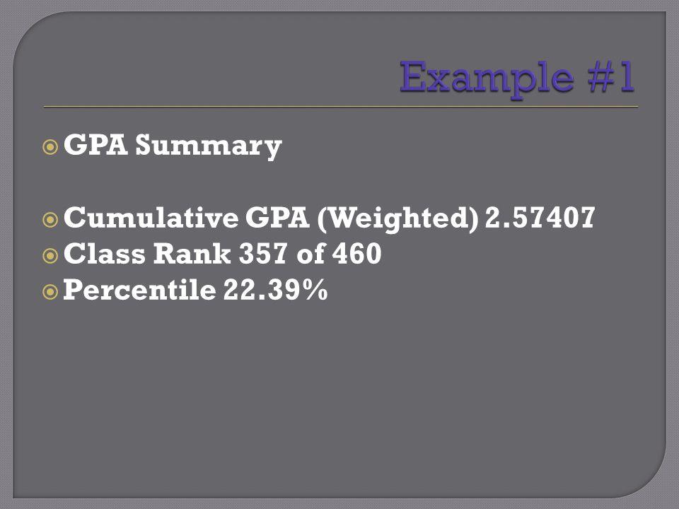  GPA Summary  Cumulative GPA (Weighted) 2.57407  Class Rank 357 of 460  Percentile 22.39%