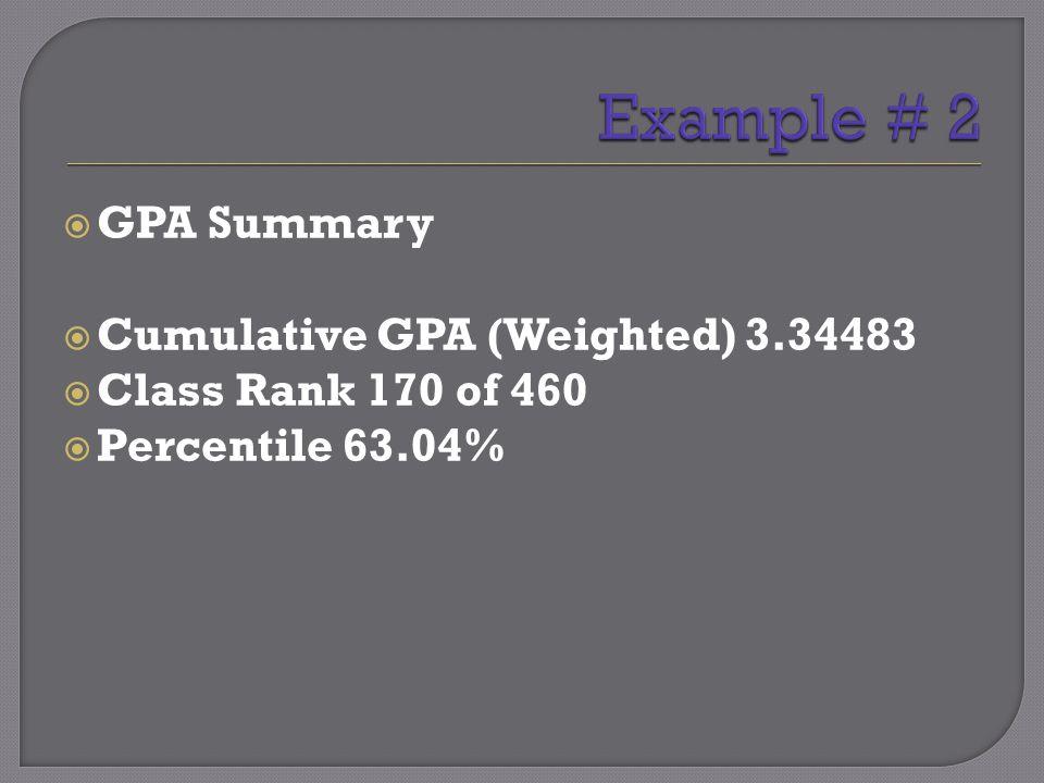  GPA Summary  Cumulative GPA (Weighted) 3.34483  Class Rank 170 of 460  Percentile 63.04%