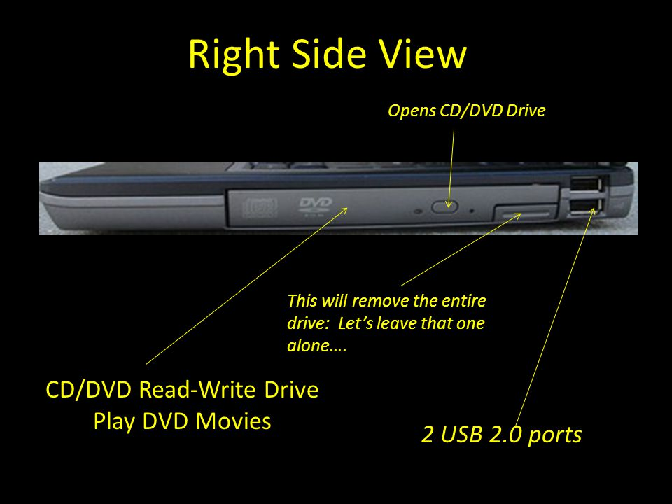 CD/DVD Read-Write Drive Play DVD Movies 2 USB 2.0 ports Right Side View This will remove the entire drive: Let's leave that one alone…. Opens CD/DVD D