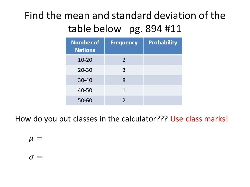 Find the mean and standard deviation of the table below pg.