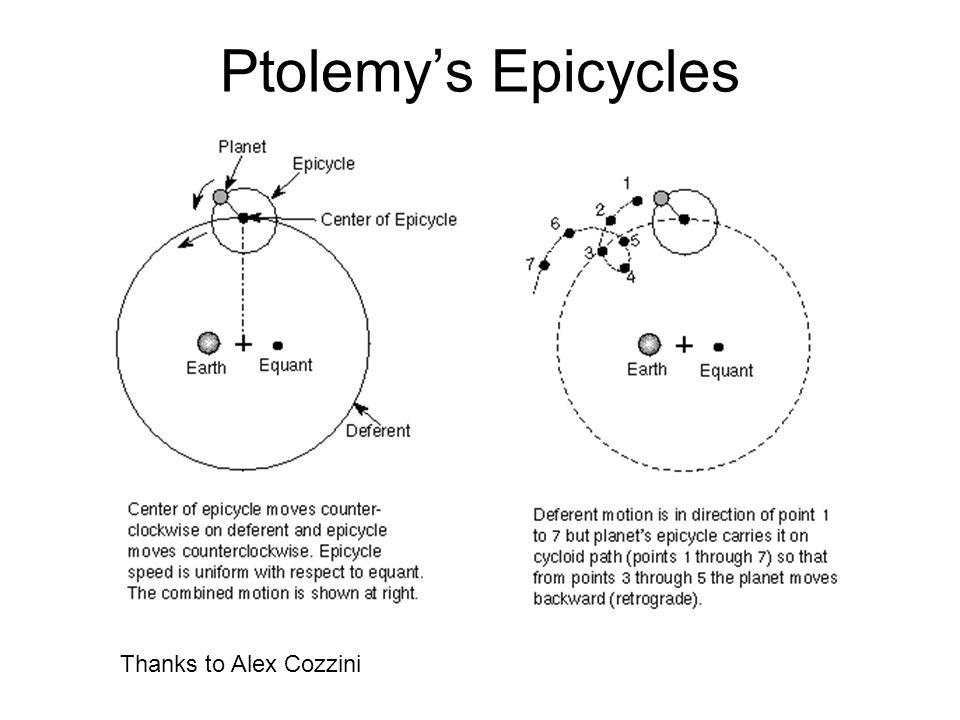 Ptolemy's Epicycles Thanks to Alex Cozzini