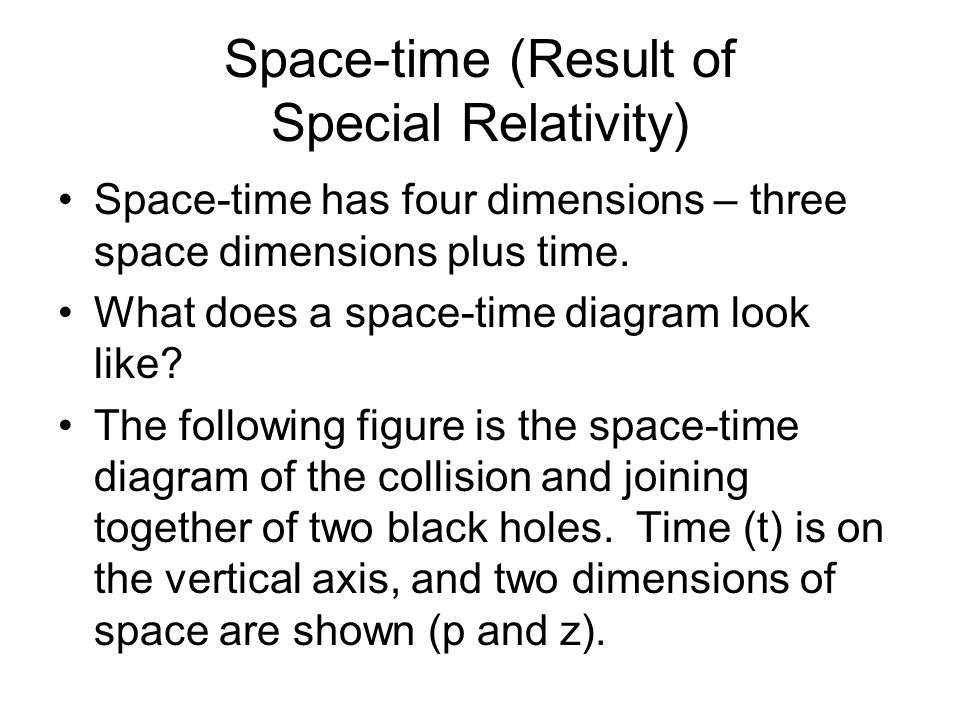 Space-time (Result of Special Relativity) Space-time has four dimensions – three space dimensions plus time. What does a space-time diagram look like?