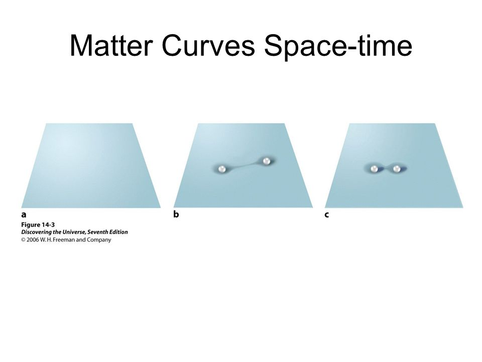 Matter Curves Space-time
