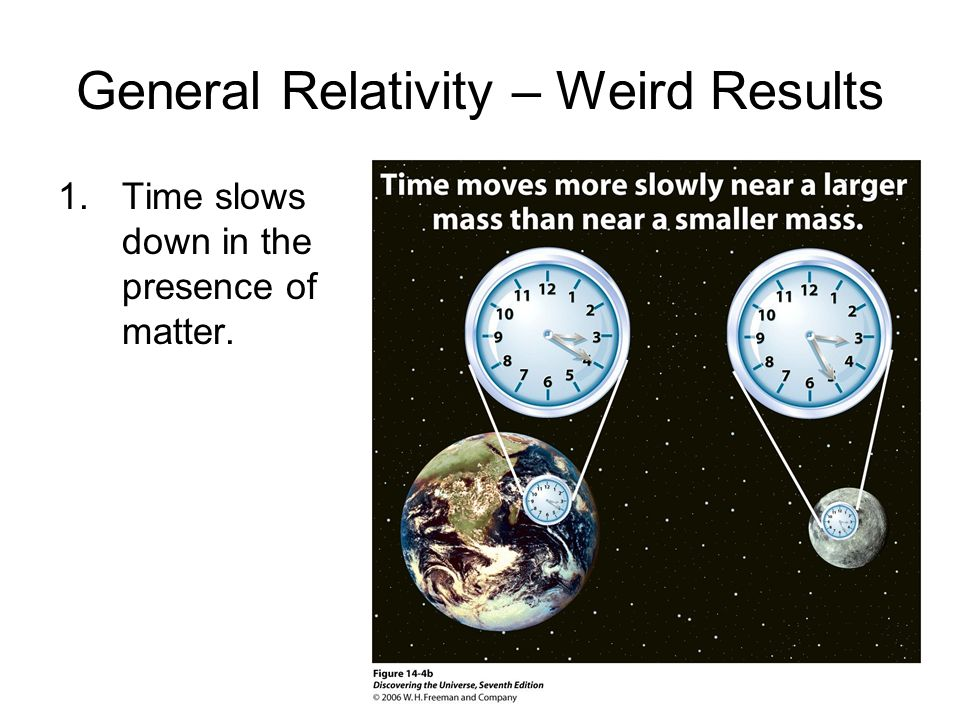 General Relativity – Weird Results 1.Time slows down in the presence of matter.