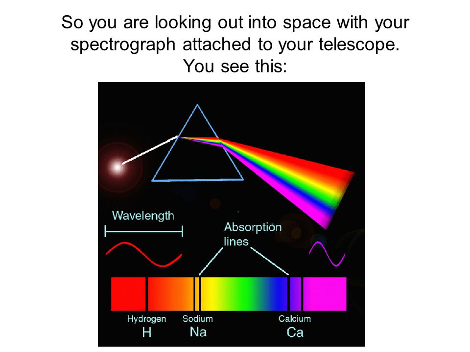 General Relativity – Weird Results 3.The curvature of space-time (gravity) changes the color (wavelength) of light – called gravitational redshift.
