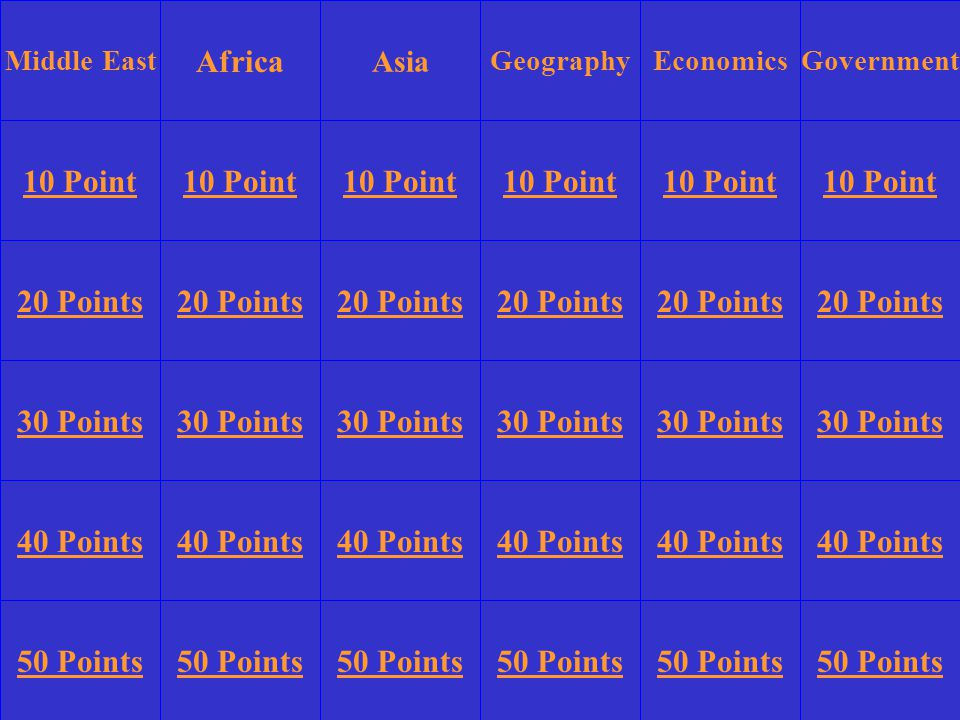 Middle East Africa GeographyEconomicsGovernment 10 Point 20 Points 30 Points 40 Points 50 Points 10 Point 20 Points 30 Points 40 Points 50 Points 30 Points 40 Points 50 Points Asia
