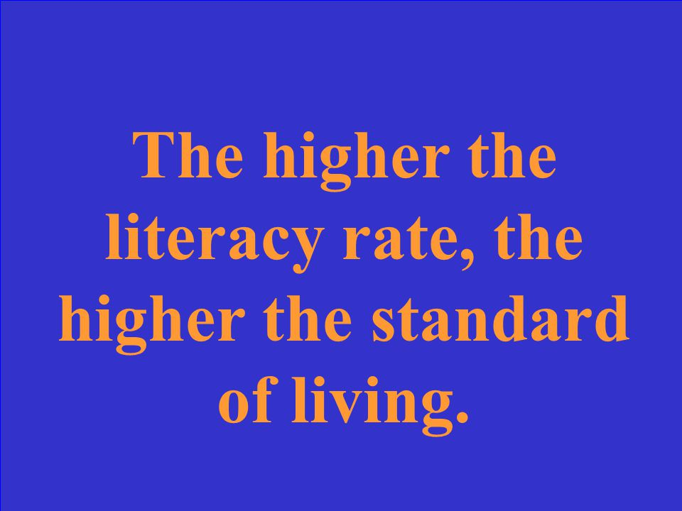 This is the impact the literacy rate has on the living standard.