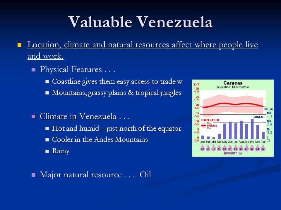 Population Distribution & Trade