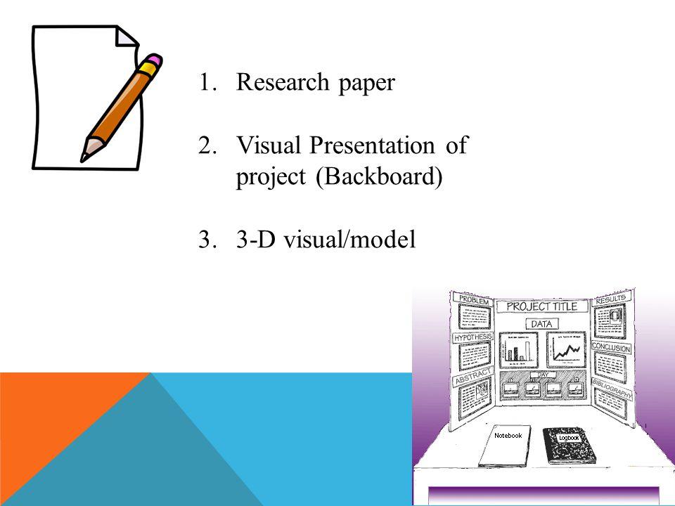1.Research paper 2.Visual Presentation of project (Backboard) 3.3-D visual/model