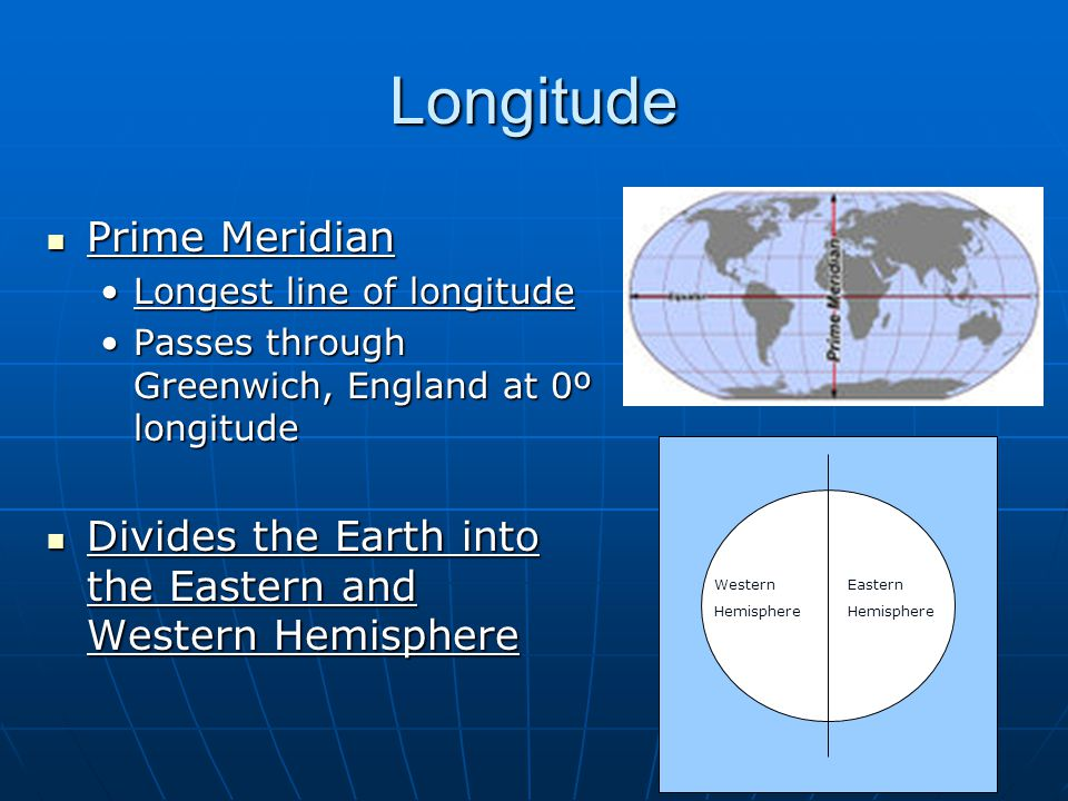 Longitude Prime Meridian Prime Meridian Longest line of longitudeLongest line of longitude Passes through Greenwich, England at 0º longitudePasses through Greenwich, England at 0º longitude Divides the Earth into the Eastern and Western Hemisphere Divides the Earth into the Eastern and Western Hemisphere Western Hemisphere Eastern Hemisphere