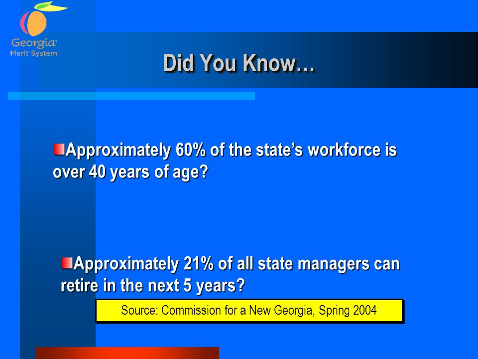 Did You Know… Source: Commission for a New Georgia, Spring 2004 Approximately 60% of the state's workforce is over 40 years of age? Approximately 21%