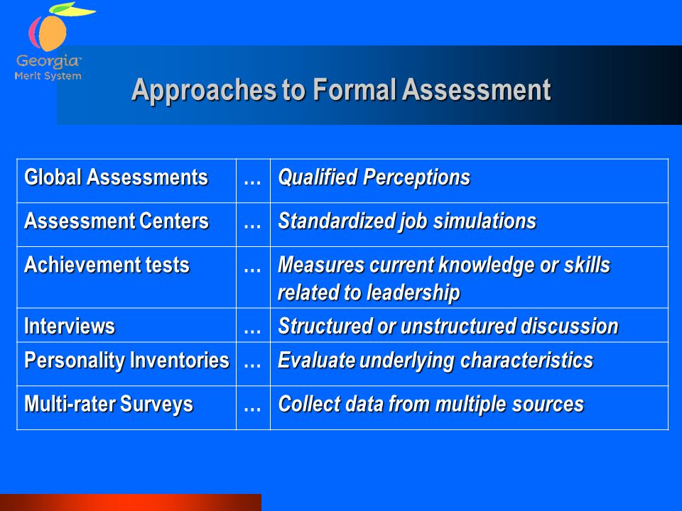 Global Assessments … Qualified Perceptions Assessment Centers … Standardized job simulations Achievement tests … Measures current knowledge or skills related to leadership Interviews… Structured or unstructured discussion Personality Inventories … Evaluate underlying characteristics Multi-rater Surveys … Collect data from multiple sources Approaches to Formal Assessment