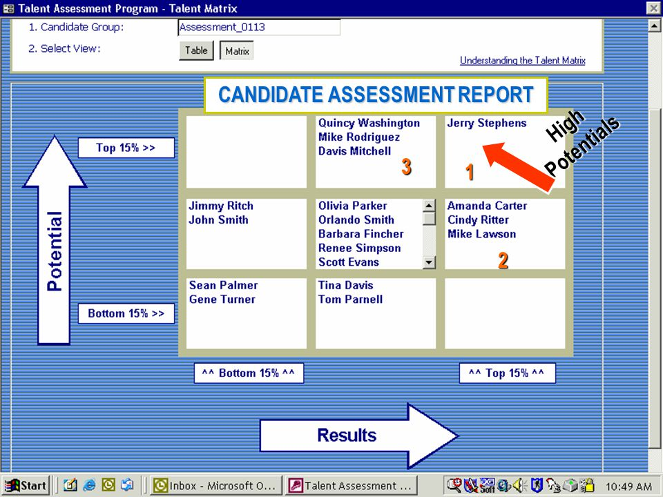 High Potentials 1 2 3 CANDIDATE ASSESSMENT REPORT