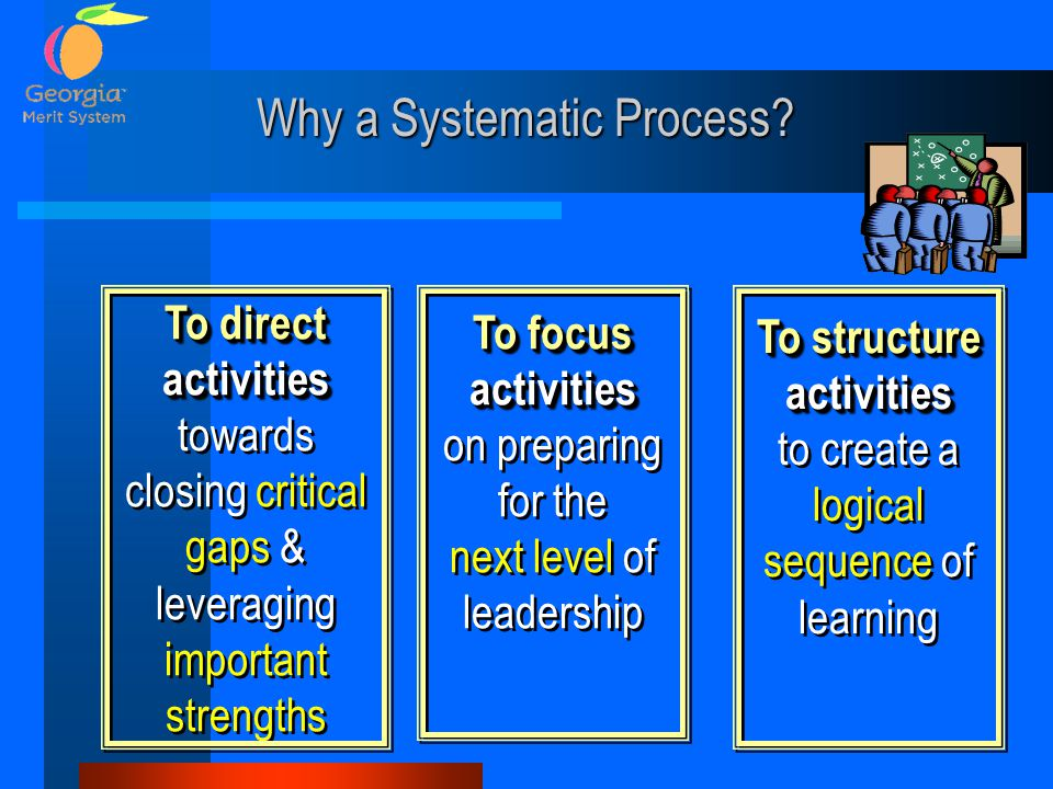 To direct activities To direct activities towards closing critical gaps & leveraging important strengths To focus activities To focus activities on preparing for the next level of leadership To focus activities To focus activities on preparing for the next level of leadership To structure activities To structure activities to create a logical sequence of learning Why a Systematic Process?