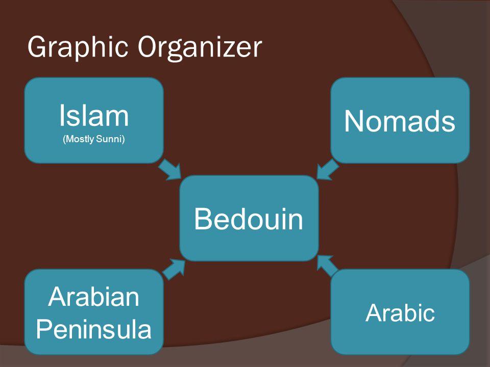 Graphic Organizer Bedouin Arabian Peninsula Arabic Islam (Mostly Sunni) Nomads