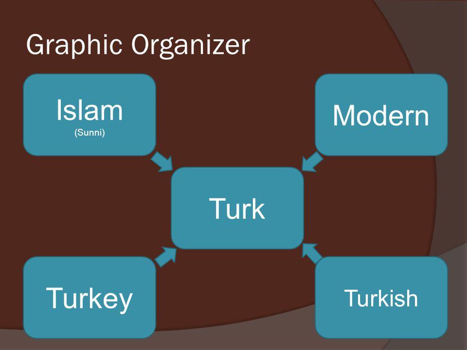 Graphic Organizer Turk Turkey Turkish Islam (Sunni) Modern