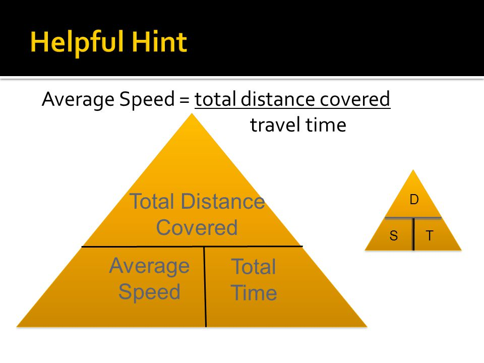 Average Speed = total distance covered travel time Average Speed Total Time Total Distance Covered D TS