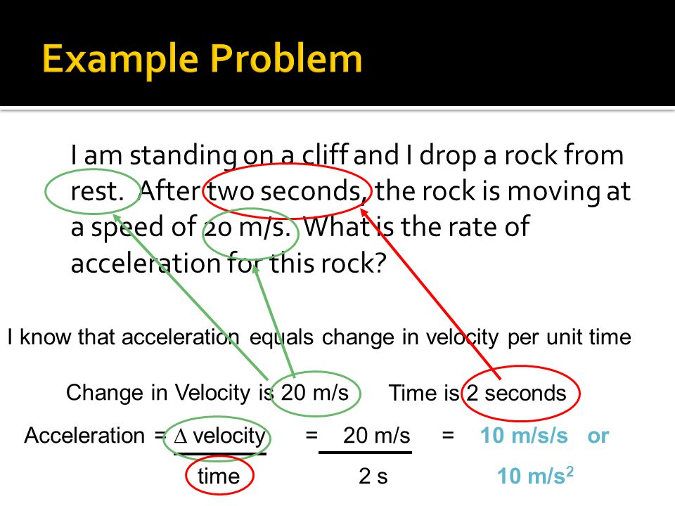 I am standing on a cliff and I drop a rock from rest. After two seconds, the rock is moving at a speed of 20 m/s. What is the rate of acceleration for