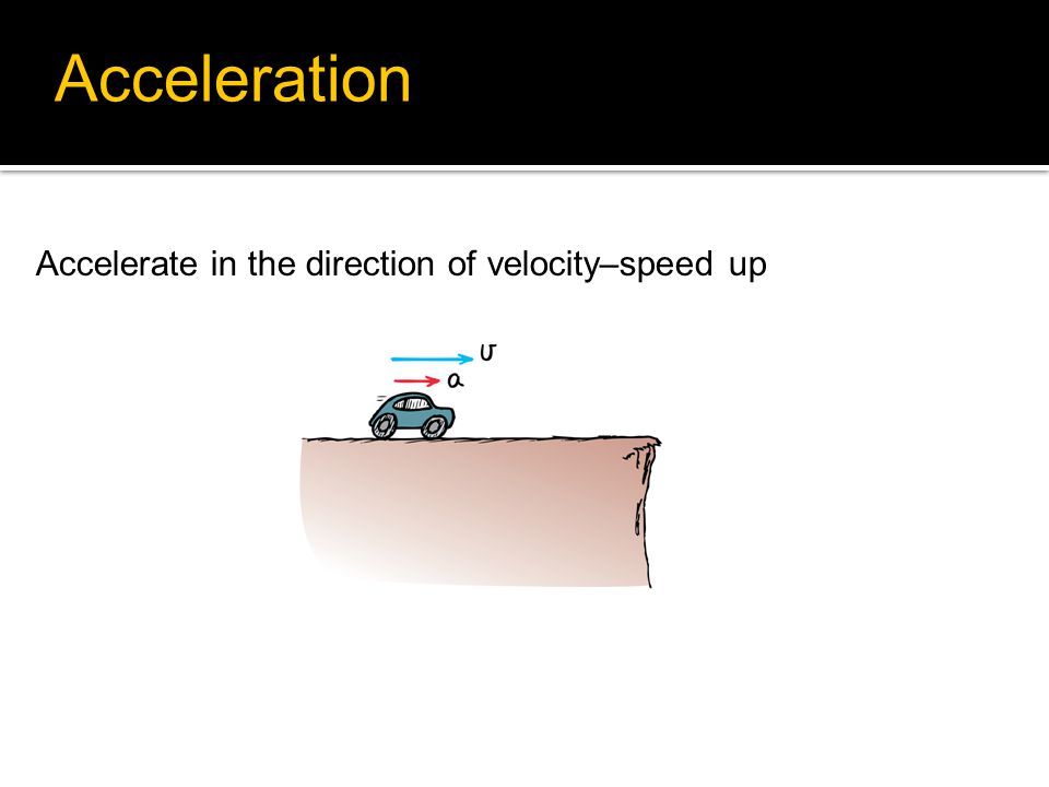 Accelerate in the direction of velocity–speed up Acceleration