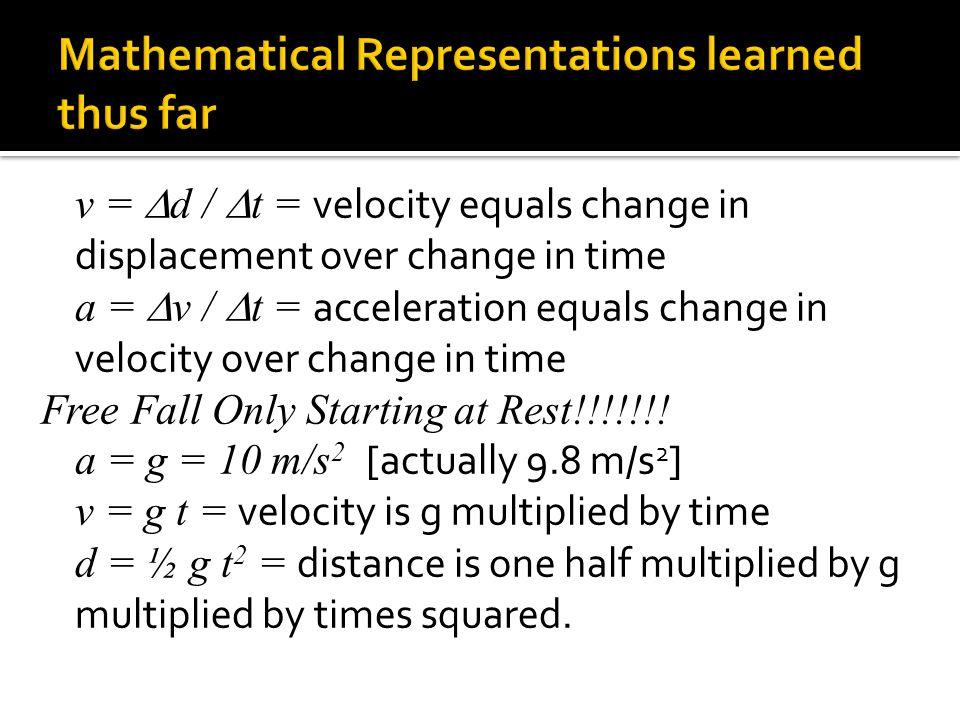 v =  d /  t = velocity equals change in displacement over change in time a =  v /  t = acceleration equals change in velocity over change in time