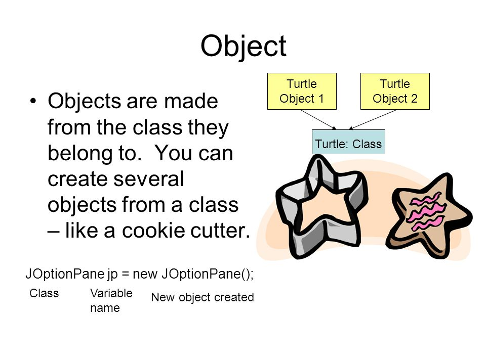 Object Objects are made from the class they belong to.