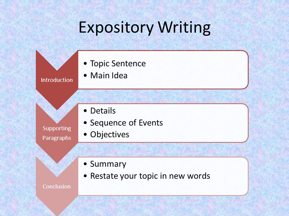 Text Structures The way an author organizes written material.