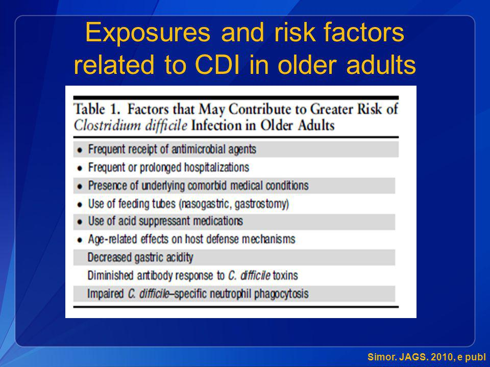 Exposures and risk factors related to CDI in older adults Simor. JAGS. 2010, e publ