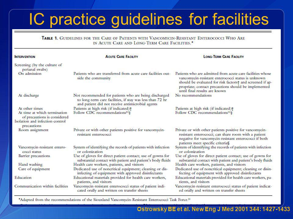 Ostrowsky BE et al. New Eng J Med 2001 344: 1427-1433 IC practice guidelines for facilities
