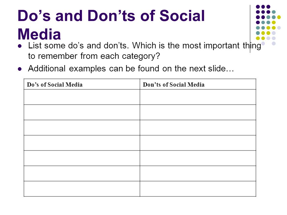 Do's and Don'ts of Social Media List some do's and don'ts. Which is the most important thing to remember from each category? Additional examples can b