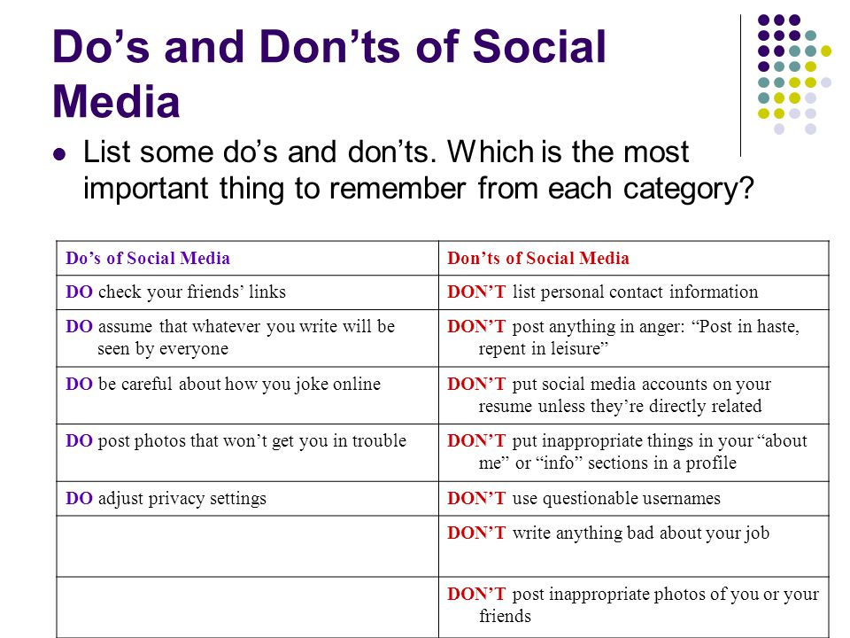 Do's and Don'ts of Social Media List some do's and don'ts. Which is the most important thing to remember from each category? Do's of Social MediaDon't