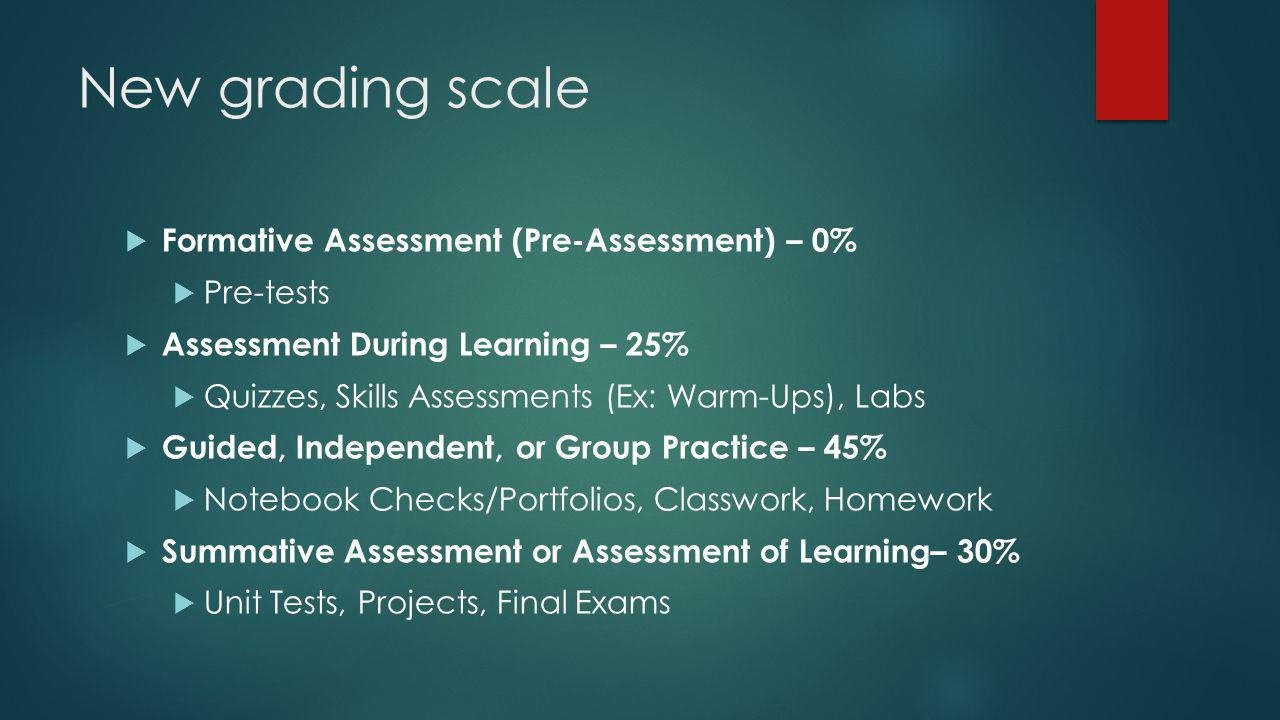 New grading scale  Formative Assessment (Pre-Assessment) – 0%  Pre-tests  Assessment During Learning – 25%  Quizzes, Skills Assessments (Ex: Warm-Ups), Labs  Guided, Independent, or Group Practice – 45%  Notebook Checks/Portfolios, Classwork, Homework  Summative Assessment or Assessment of Learning– 30%  Unit Tests, Projects, Final Exams