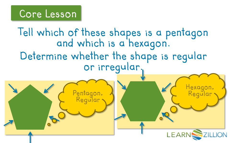 Let's Review Core Lesson Tell which of these shapes is a pentagon and which is a hexagon.